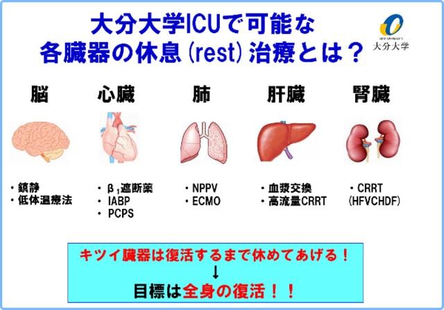 大分大学ICUで可能な各臓器の休息(rest)治療とは?